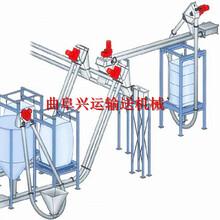 黄石市水泥粉管链输送机不锈钢管链输送机厂家图片