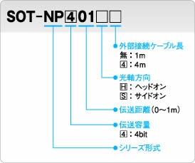 日本东洋TOYO光通信器SOT-NP401S