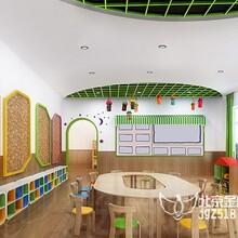 国学幼儿园装修/幼儿园国学环境怎么布置