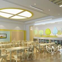 北京幼儿园设计公司关于儿童房装修过程中应注意问题