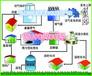 猪粪有机肥生产线产品优点分析