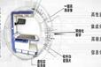MD3000/I集成化信号采集处理系统