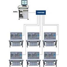 机床电气,机床电气技能实训,机床电气考核装置,机机床电气实训装置