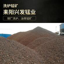 國產錳礦石江蘇洗爐用錳礦石去瘤洗爐錳礦圖片