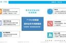 即发即到手机验证码短信维美企业短信商务短信接口图片