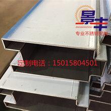 304门套厂家订做不锈钢凹槽门框家居装修大门门套订制