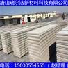 河北省保定市轻质水泥隔墙板厂家销售电话