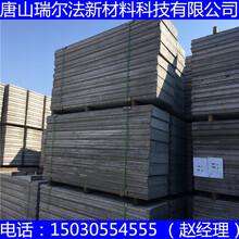 内蒙古自治区阿拉善盟新型环保轻质隔墙板购买当天发货图片