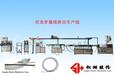 供高产速,高精度尼龙牵引线/PA穿墙线生产线/挤出设备价格