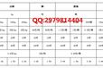 宁夏蓝海白银原油现货投资开户-平台正规