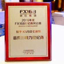 kvb昆仑国际中华300(china300)指数股市对冲首先图片