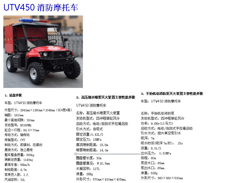 XMC4PW/160-JB/9.6-UTV550消防四轮摩托车