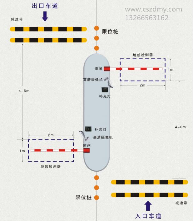 深圳停车场收费系统,小区收费系统,刷卡收费道闸一体机。