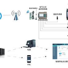 智慧用电安全管理系统哪家强和远智能全国招商代理
