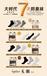 大时代七天防臭袜子一盒多少钱大时代7天防臭袜怎么代理加盟