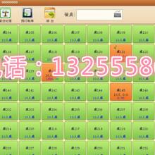 思迅软件技术部(山东,苏州,四川省河北省北京市)