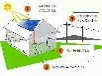 黑龙江哈尔滨分布式并网发电,离网发电