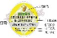 湖北鄂州白酒紅酒防偽標簽印刷廠春節特惠