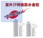 IP网络天花喇叭广播,IP网络防水音柱广播