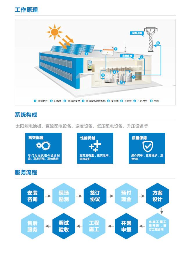 限公司承建光伏太阳能电站