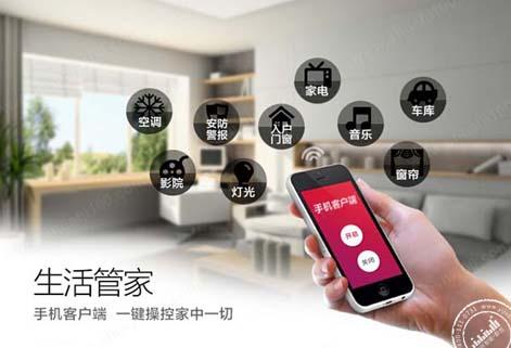 智能家居系统的安防设备,智能安全守护你温馨的爱巢!