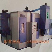 海通牌HTFL23型纺织专用圆笼式除尘机组厂家直销图片