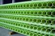 电缆穿线管丨玻璃钢电缆穿线管丨新疆玻璃钢电缆穿线管供应处