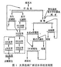 浮选机厂家_浮选机技术规格尺寸_煤泥浮选机的工作原理