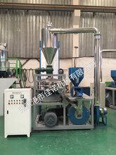 PVC磨粉机-刀盘式塑料磨粉机-佳诺机械实力厂家推荐产品现货供应图片
