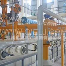 油脂精炼设备厂家分析油脂加工新转机