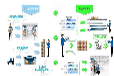 进销存软件到底能为企业带来什么效益?