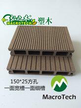 塑木木塑,石英塑,共挤塑木,共挤木塑厂家,生态木,绿可木,绿可生态图片