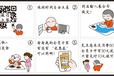 微信点餐订单、微信会员管理系统