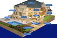 房屋修缮-地下工程修缮-水池防水修缮-西安房屋修缮公司