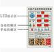 派诺科技厂家直销烤烟控制器