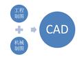 建筑CAD制圖班甌越建筑設計培訓班圖片