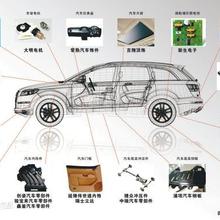 深圳SGS汽车配件相关检测图片