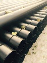 上海热浸塑钢管规格,专业生产热浸塑钢管厂家图片
