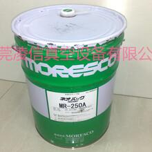松村真空泵油MR-250A日本进口销售