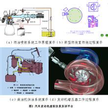江衡汽车发动机虚拟仿真软件
