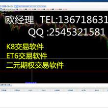 K8S现货交易软件-行业领先
