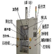热板焊接机/马桶盖热板焊接机/太阳能集热板热熔机/汽车车灯热板机/灯具热熔焊接机
