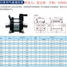 GD系列气液增压泵,气体驱动液体增压设备图片