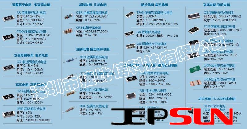 2512电阻-材质-合金