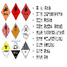 深圳危险品进口清关流程危险品走口岸需要什么资料图片