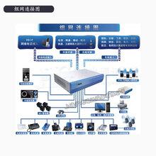 海珠區安裝IPPBX軟交換機,海珠區安裝電話交換機