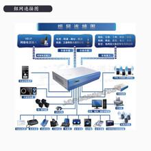 专业安装黄埔区数字程控交换机,黄埔区酒店数字交换机