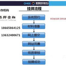 深圳前海新四板挂牌条件、代办申请挂牌及好处