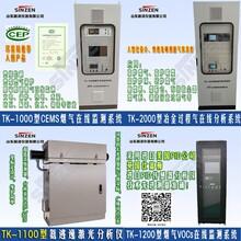 邯郸红砖厂脱硫烟气在线监测设备价格图片