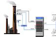 云南cems砖厂环保烟气排放连续在线监测系统价格